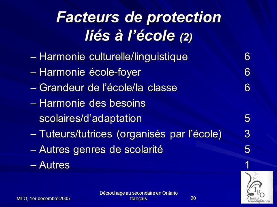 Facteurs de protection liés à l'école (2)