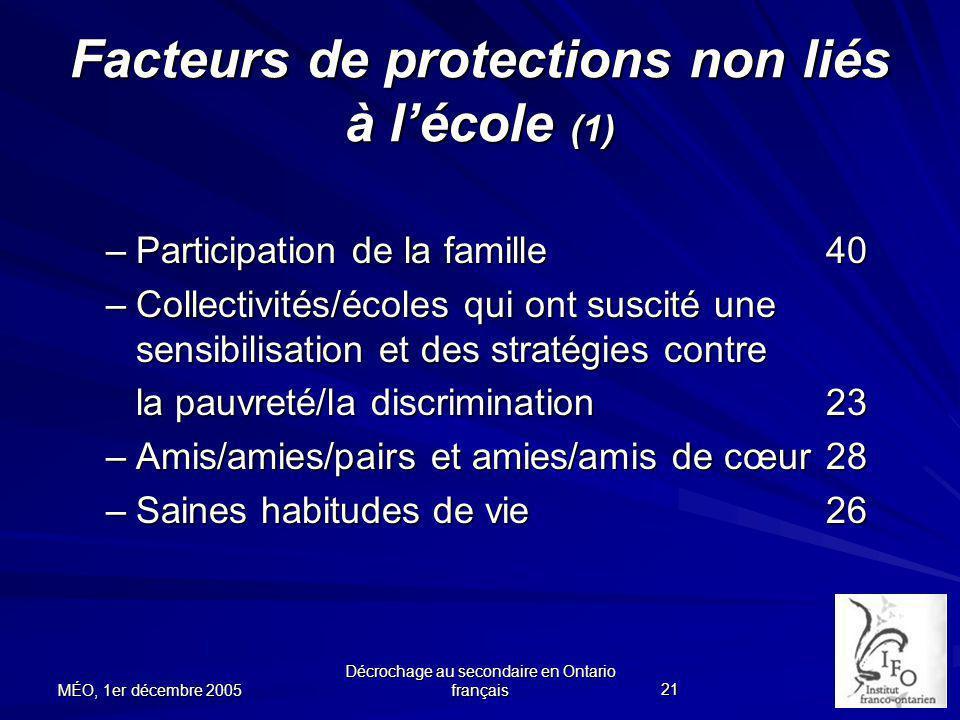 Facteurs de protections non liés à l'école (1)