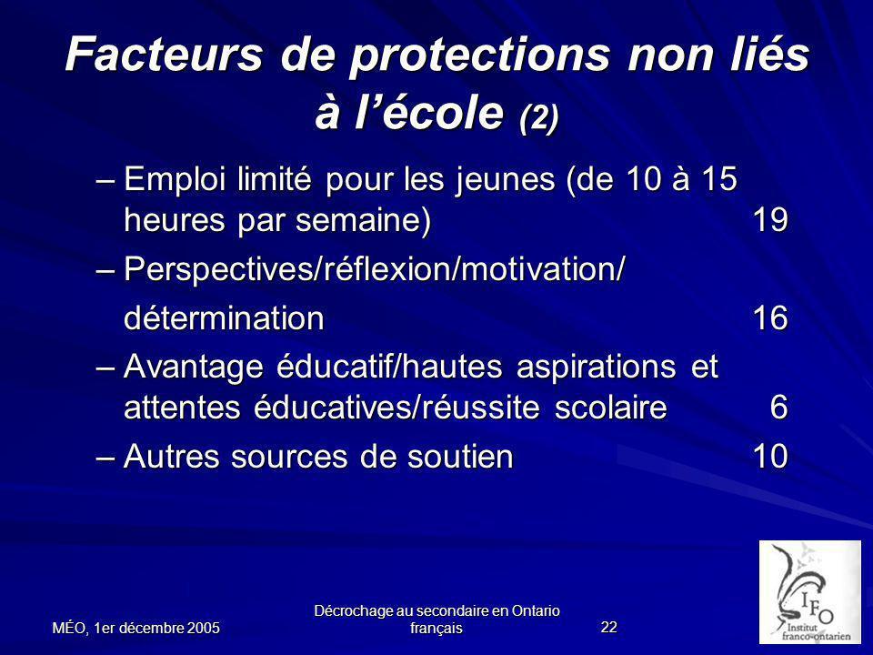 Facteurs de protections non liés à l'école (2)