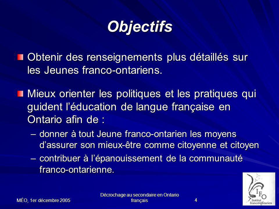 Décrochage au secondaire en Ontario français