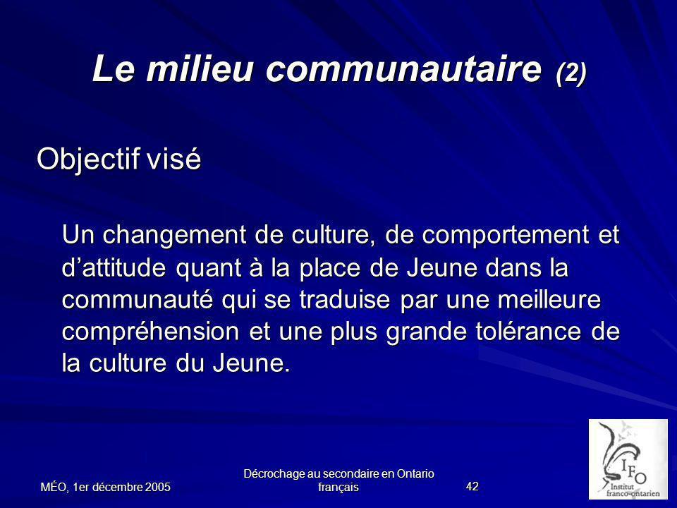 Le milieu communautaire (2)