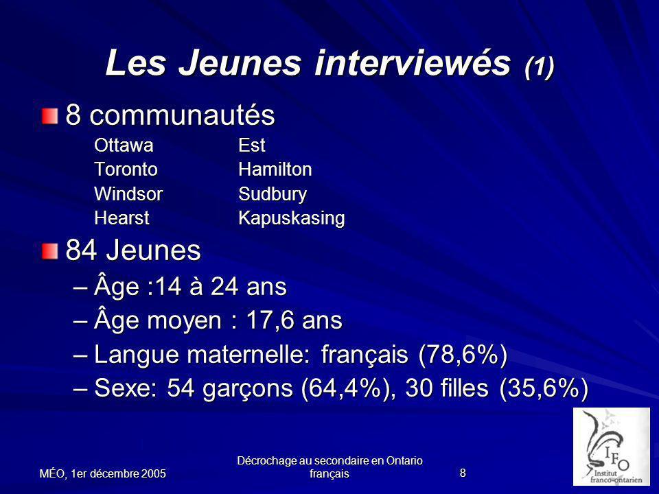 Les Jeunes interviewés (1)