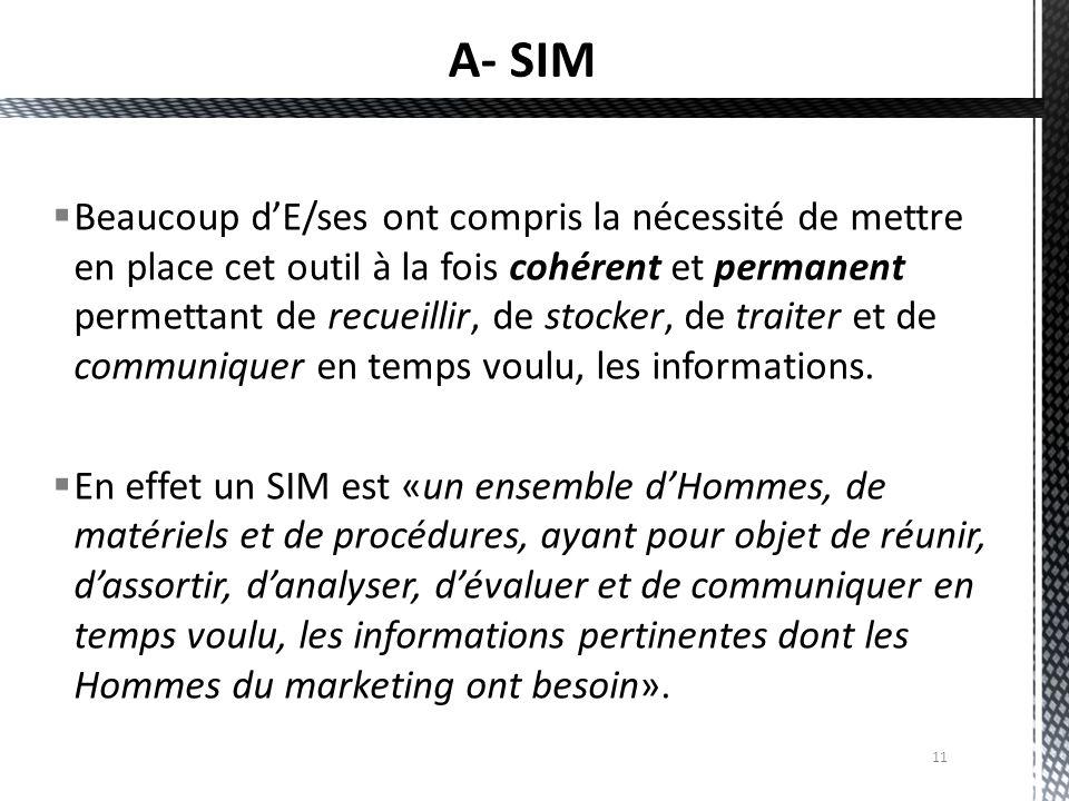 A- SIM