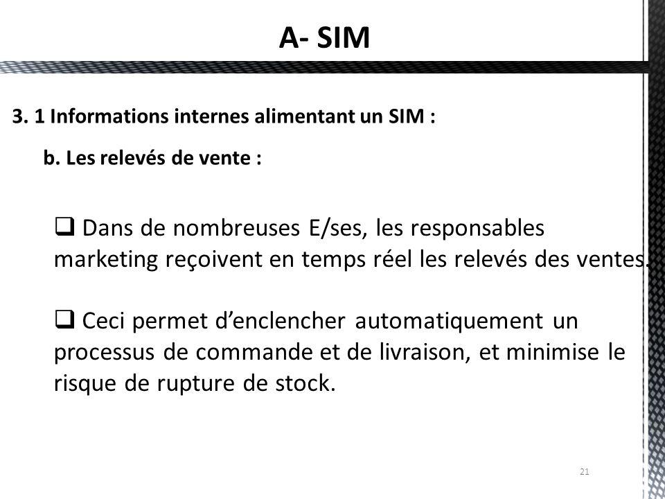 A- SIM 3. 1 Informations internes alimentant un SIM : b. Les relevés de vente :