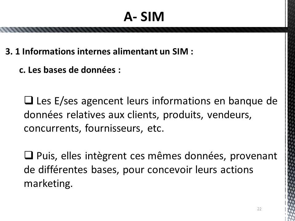 A- SIM 3. 1 Informations internes alimentant un SIM : c. Les bases de données :