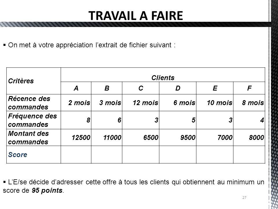 TRAVAIL A FAIRE On met à votre appréciation l'extrait de fichier suivant : Critères. Clients. A.