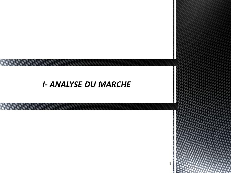 I- ANALYSE DU MARCHE