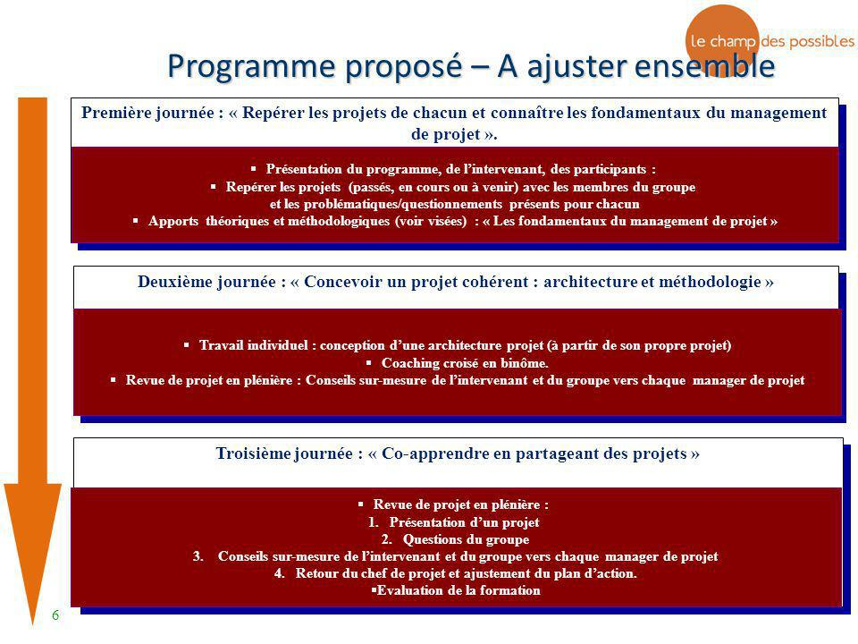 Programme proposé – A ajuster ensemble