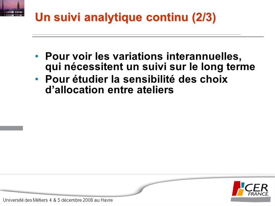 Un suivi analytique continu (2/3)