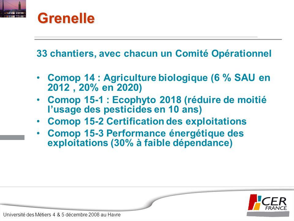 Grenelle 33 chantiers, avec chacun un Comité Opérationnel