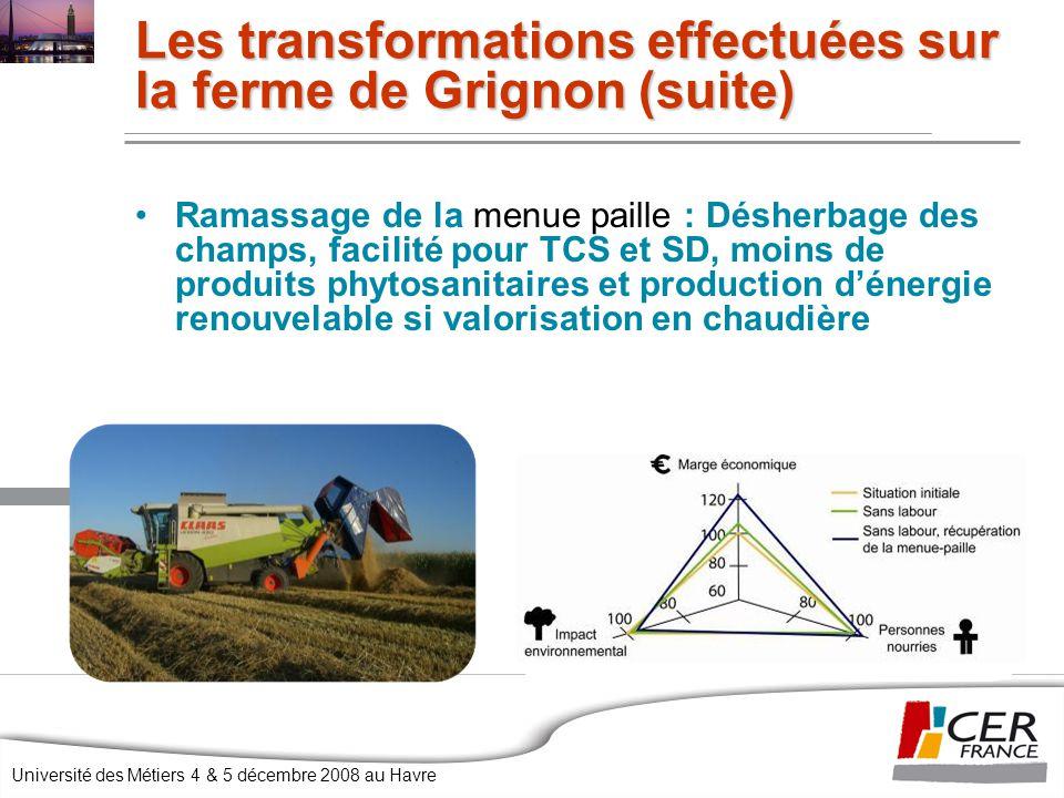 Les transformations effectuées sur la ferme de Grignon (suite)