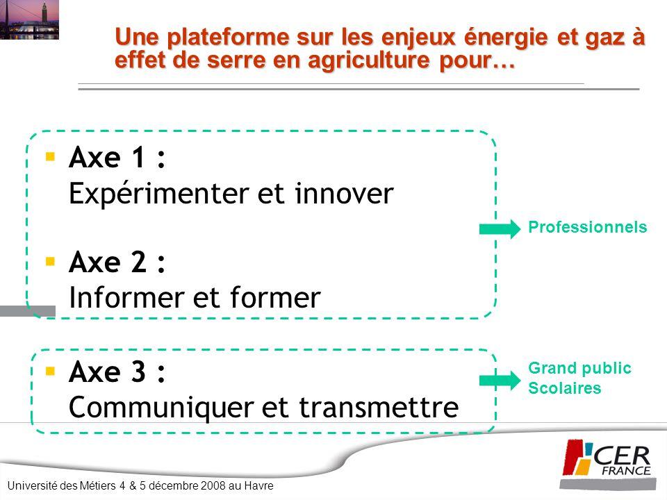 Axe 1 : Expérimenter et innover Axe 2 : Informer et former