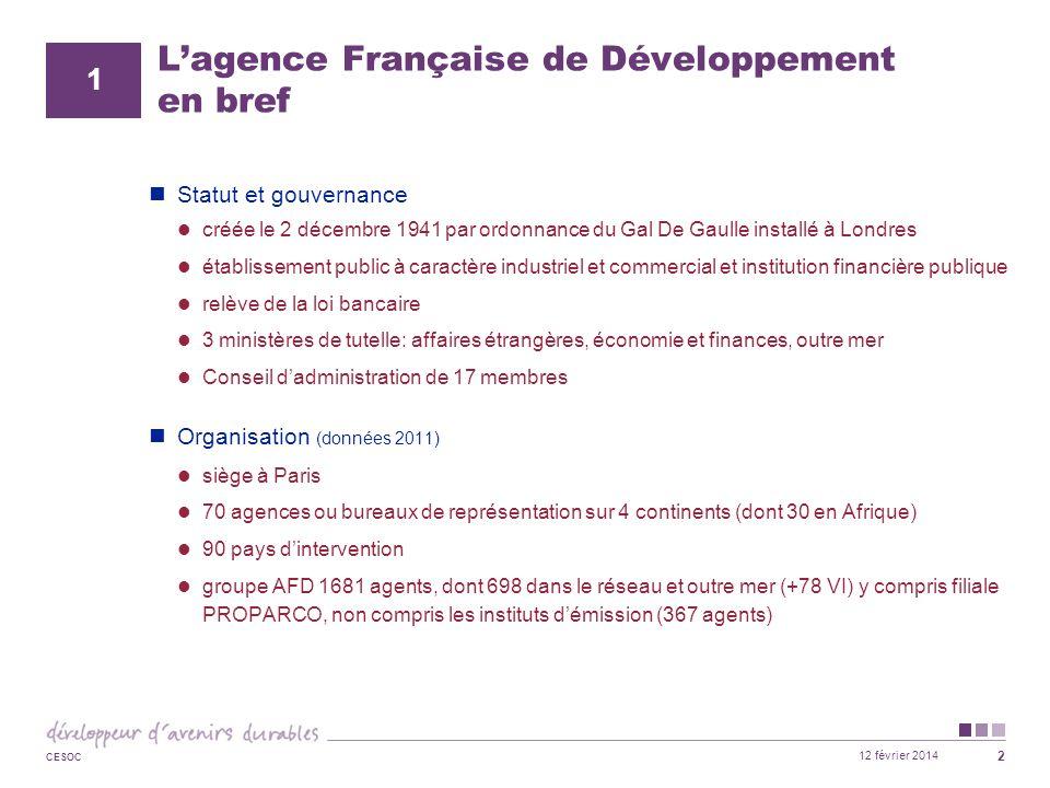 L'agence Française de Développement en bref