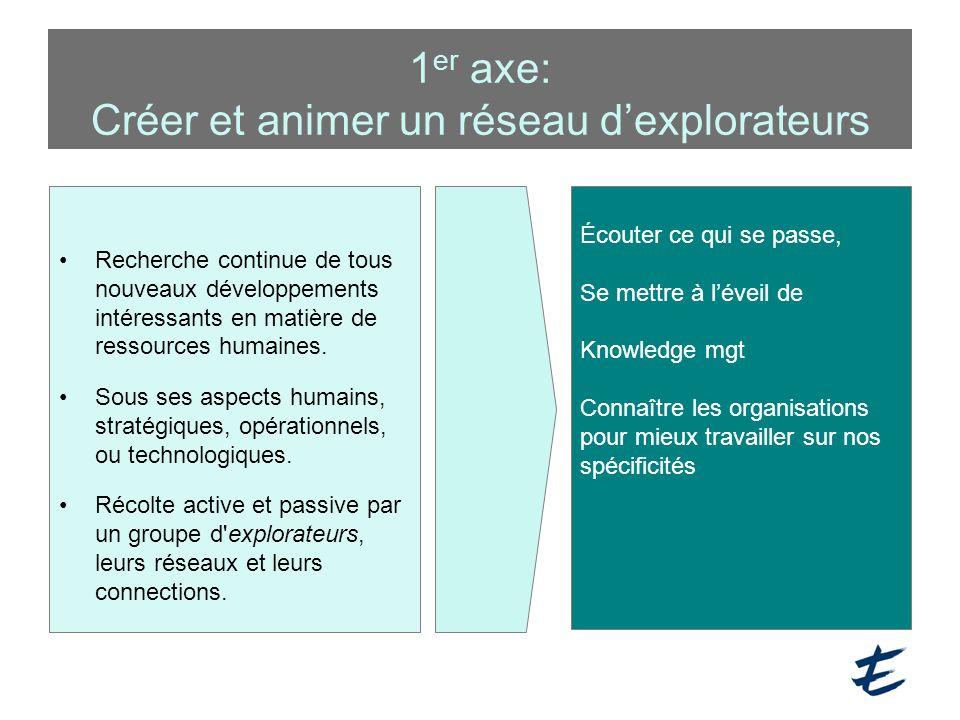 1er axe: Créer et animer un réseau d'explorateurs
