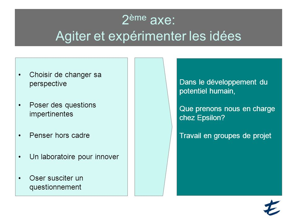 2ème axe: Agiter et expérimenter les idées