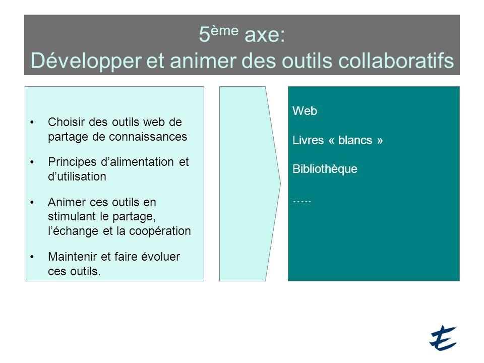 5ème axe: Développer et animer des outils collaboratifs