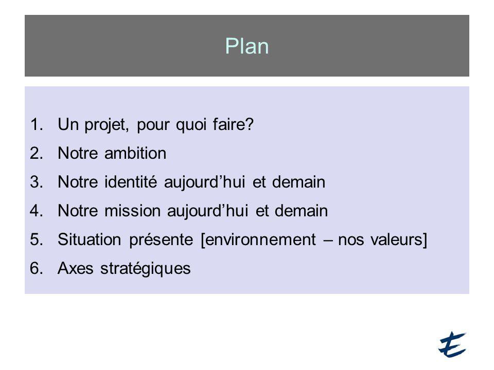 Plan Un projet, pour quoi faire Notre ambition