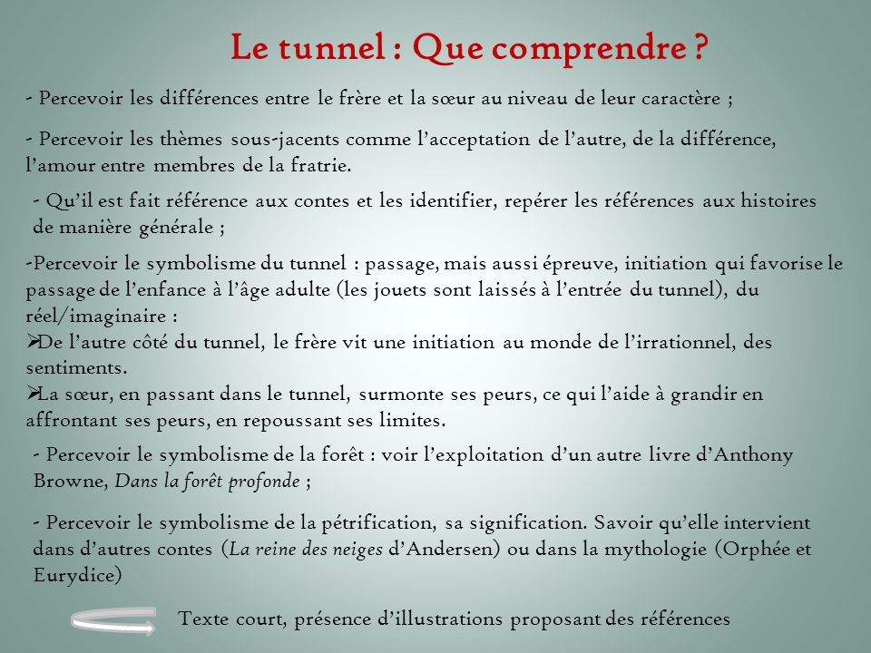 Le tunnel : Que comprendre
