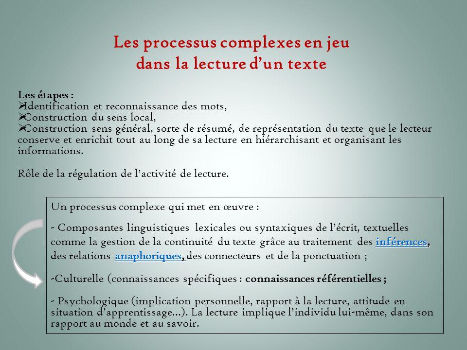 Les processus complexes en jeu dans la lecture d'un texte