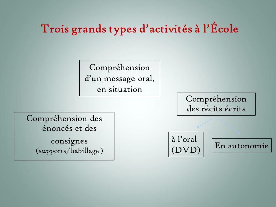 Trois grands types d'activités à l'École
