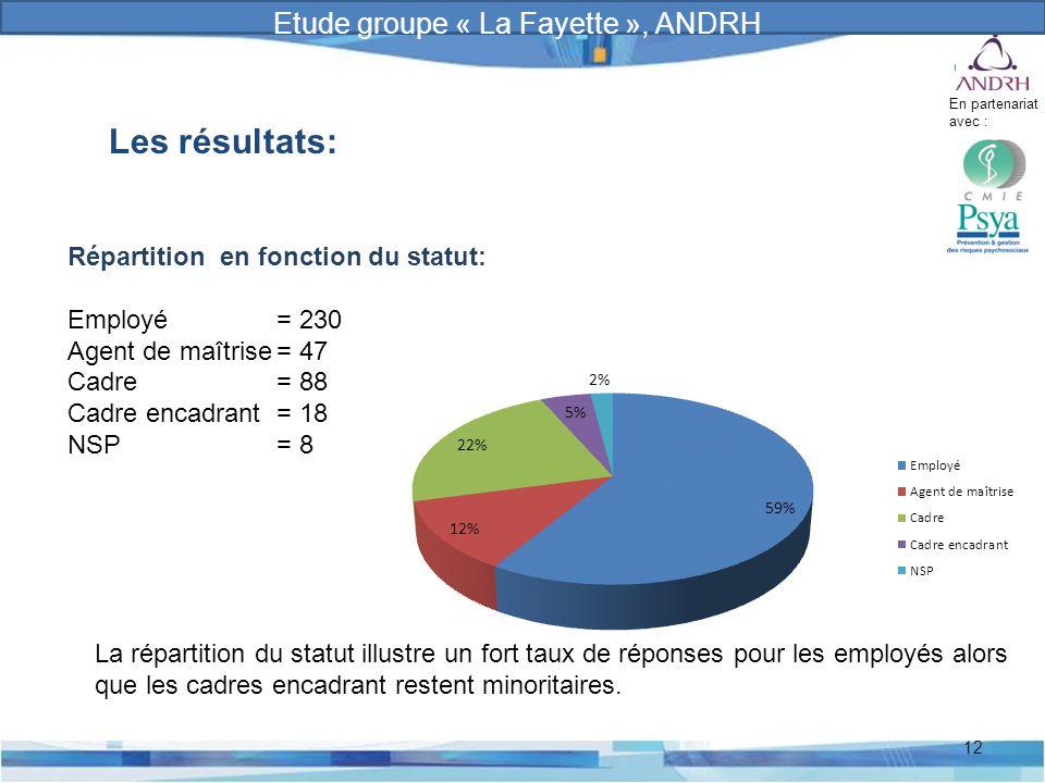 Etude groupe « La Fayette », ANDRH