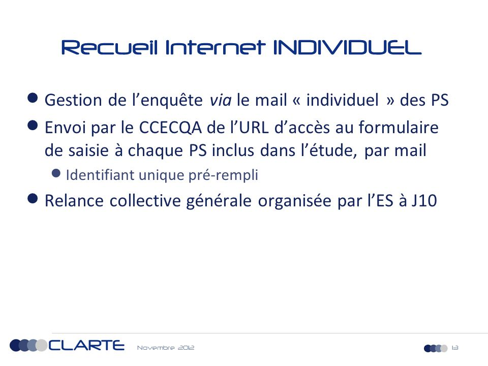 Recueil Internet INDIVIDUEL