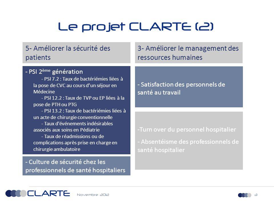 Le projet CLARTE (2) 5- Améliorer la sécurité des patients