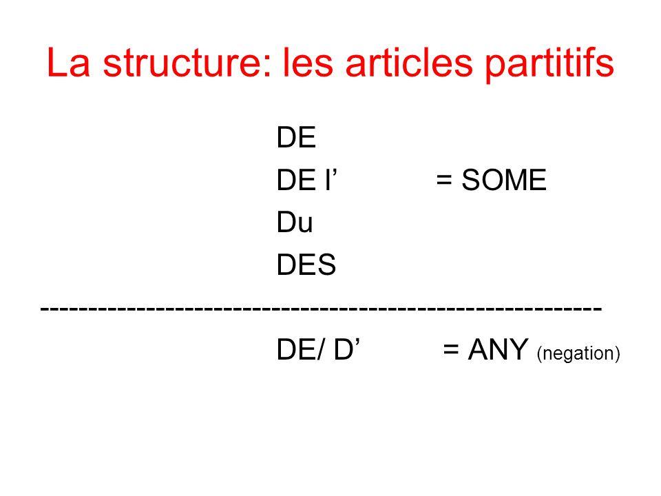 La structure: les articles partitifs