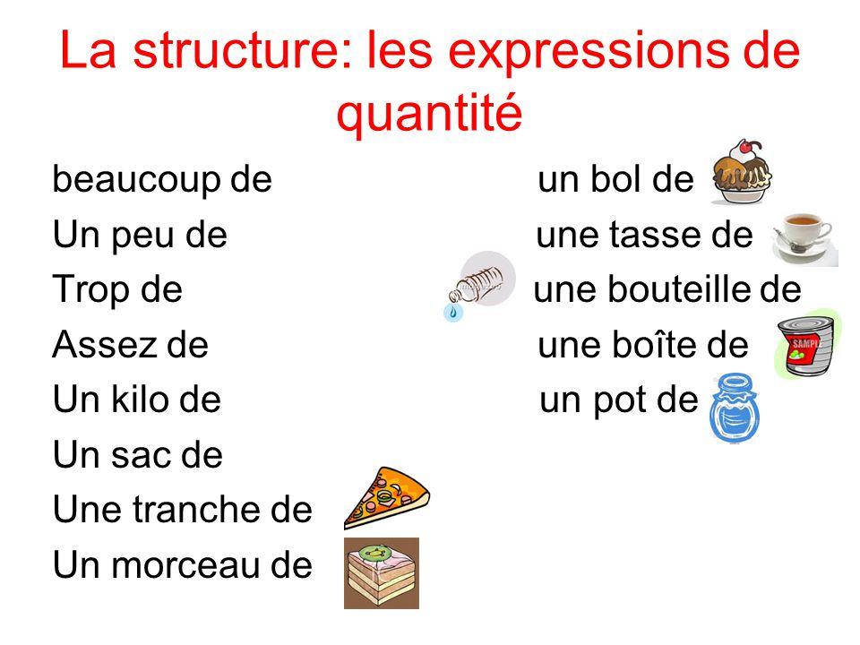 La structure: les expressions de quantité