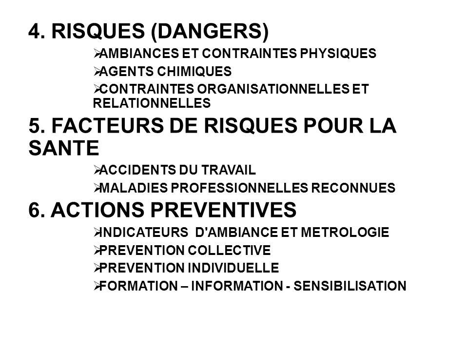 5. FACTEURS DE RISQUES POUR LA SANTE
