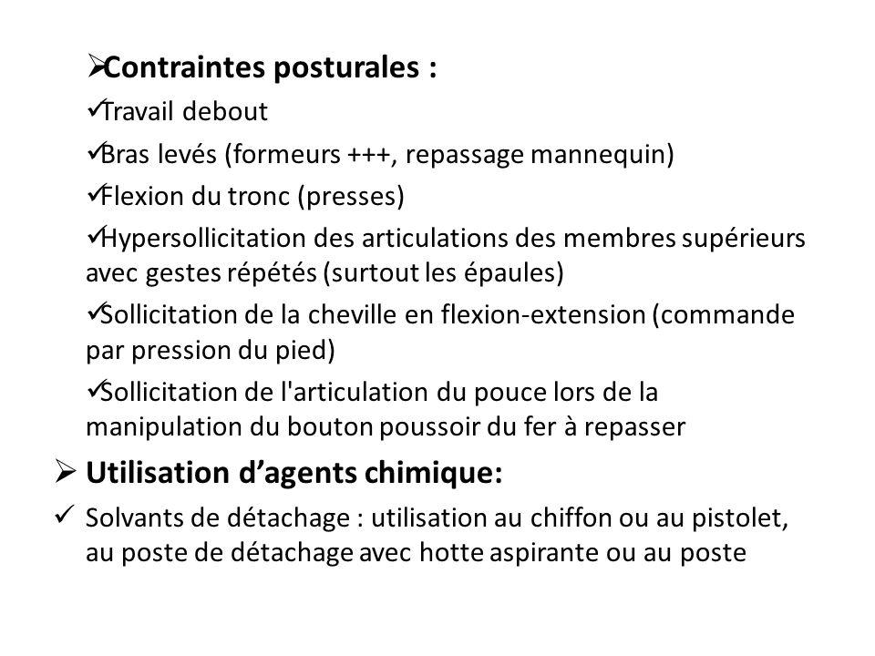 Contraintes posturales :