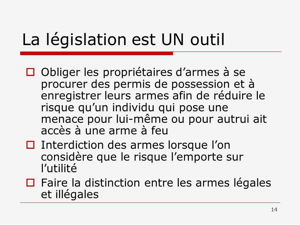 La législation est UN outil