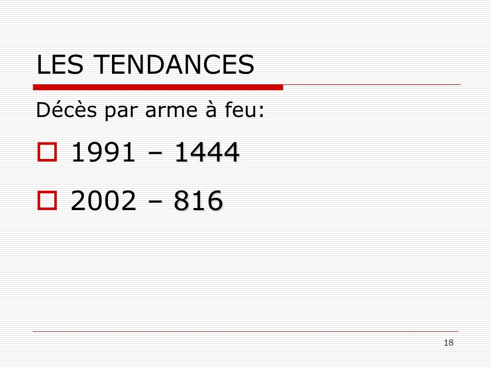LES TENDANCES Décès par arme à feu: 1991 – 1444 2002 – 816