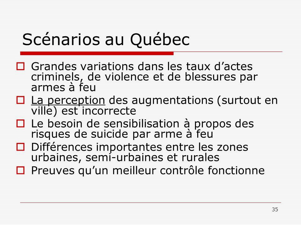 Scénarios au Québec Grandes variations dans les taux d'actes criminels, de violence et de blessures par armes à feu.