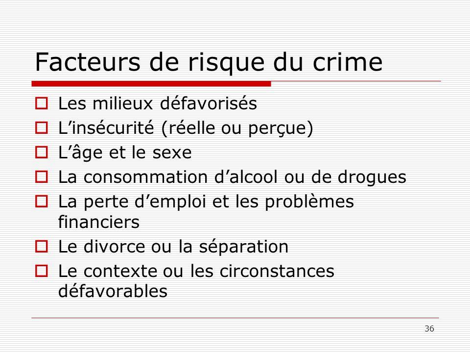 Facteurs de risque du crime
