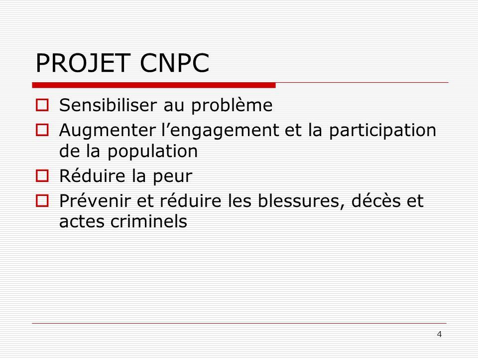 PROJET CNPC Sensibiliser au problème