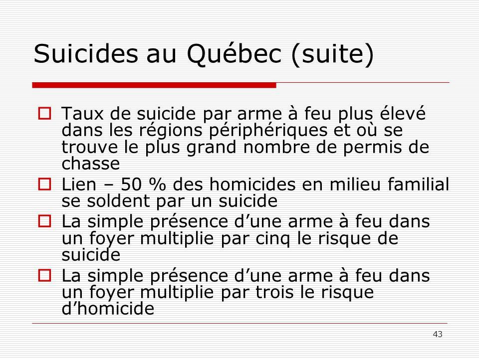 Suicides au Québec (suite)