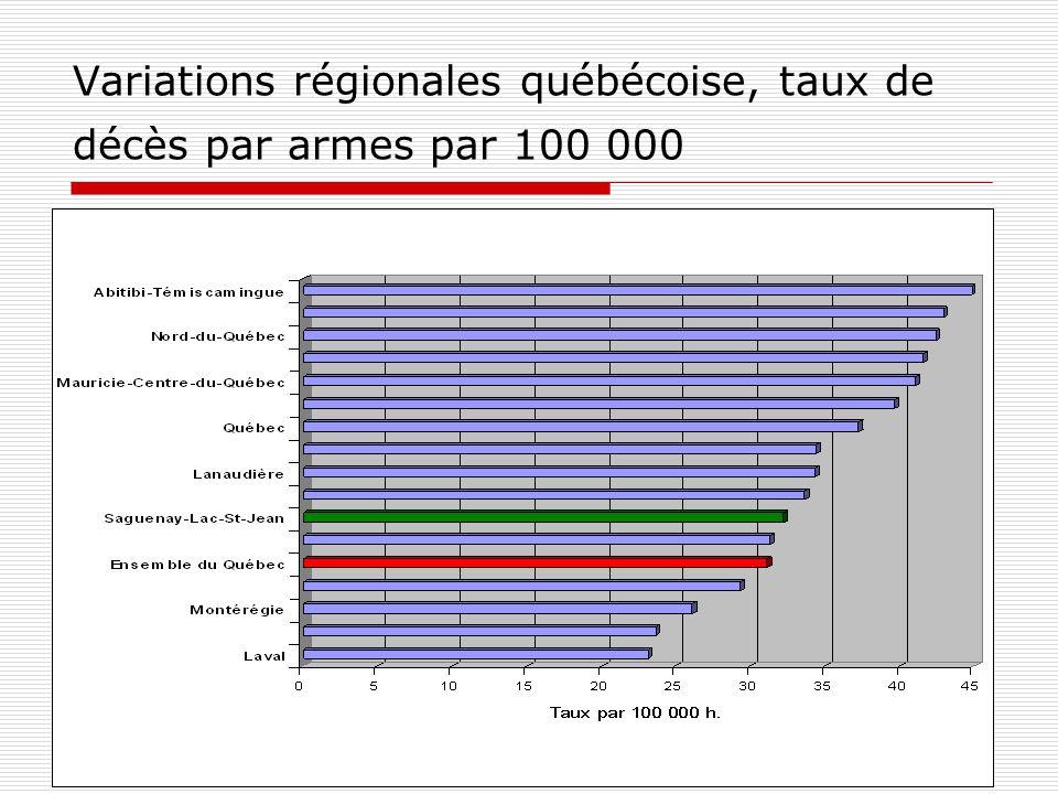 Variations régionales québécoise, taux de décès par armes par 100 000