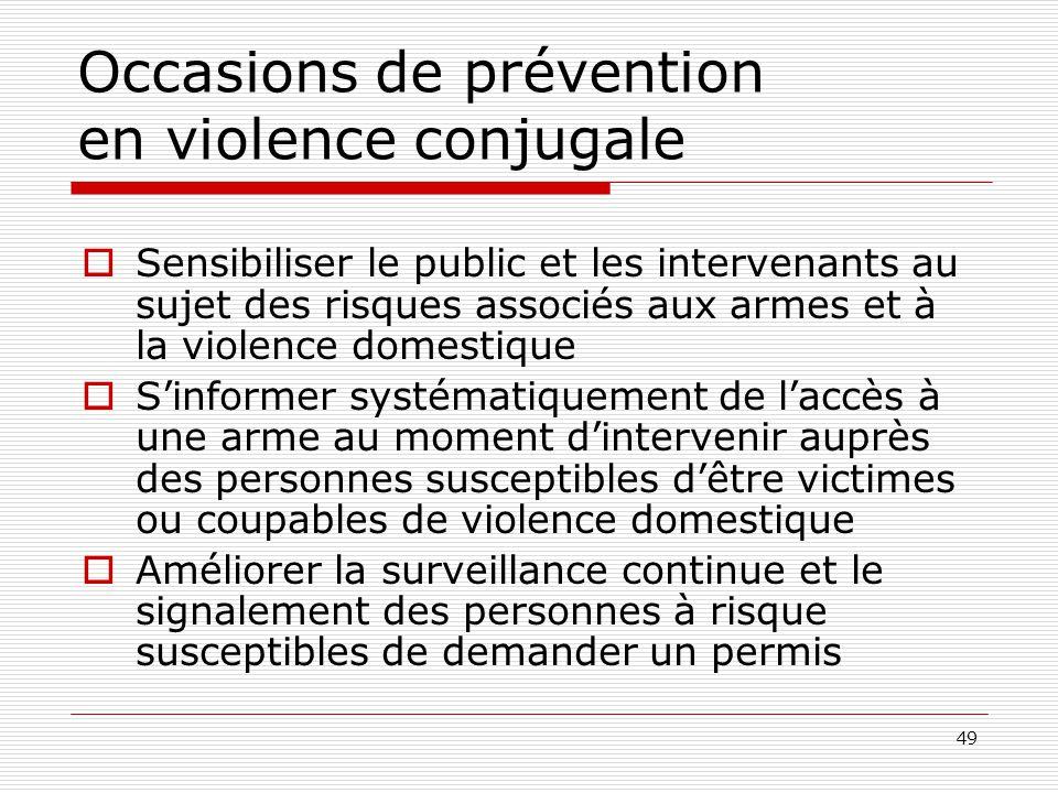 Occasions de prévention en violence conjugale