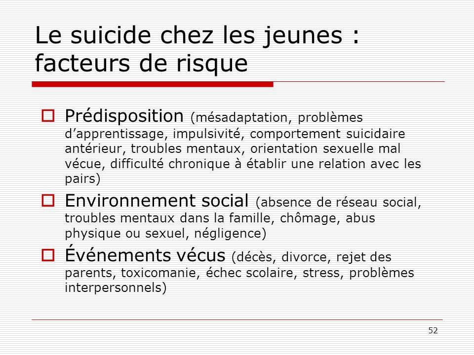 Le suicide chez les jeunes : facteurs de risque