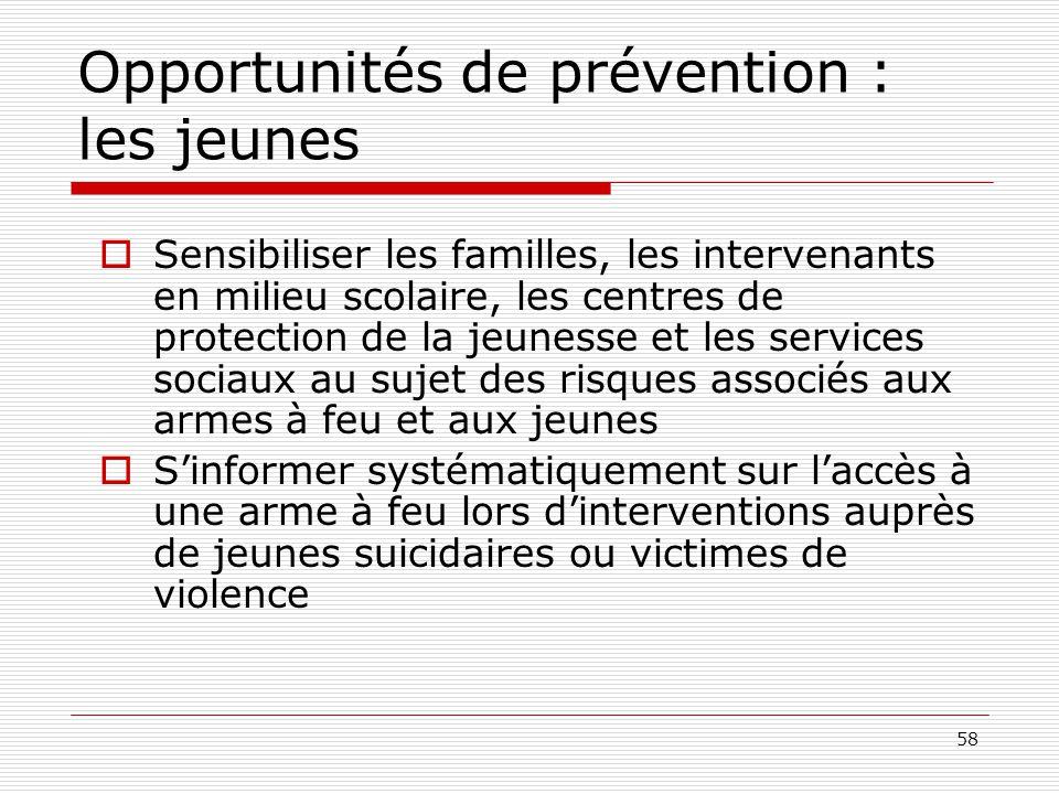 Opportunités de prévention : les jeunes