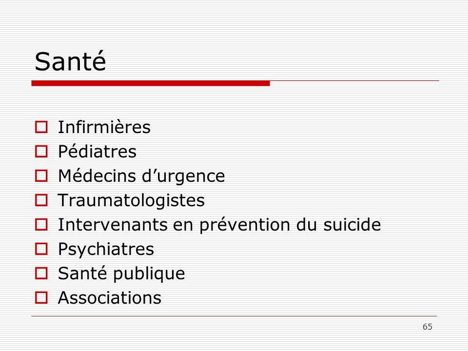 Santé Infirmières Pédiatres Médecins d'urgence Traumatologistes