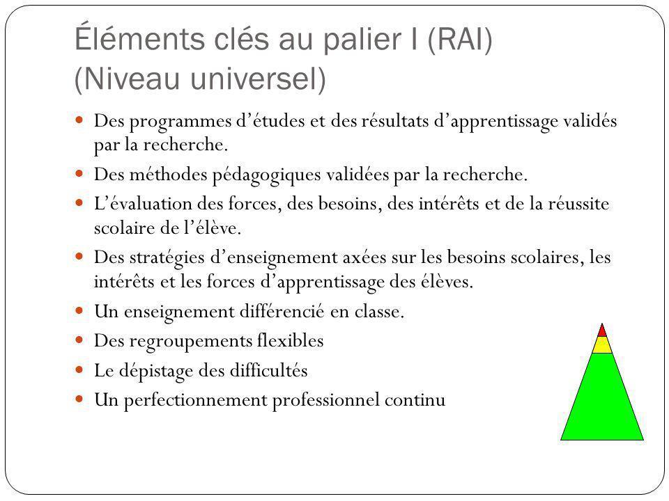 Éléments clés au palier I (RAI) (Niveau universel)