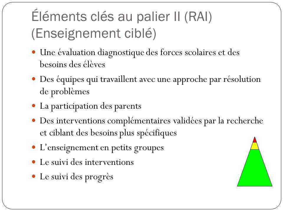 Éléments clés au palier II (RAI) (Enseignement ciblé)