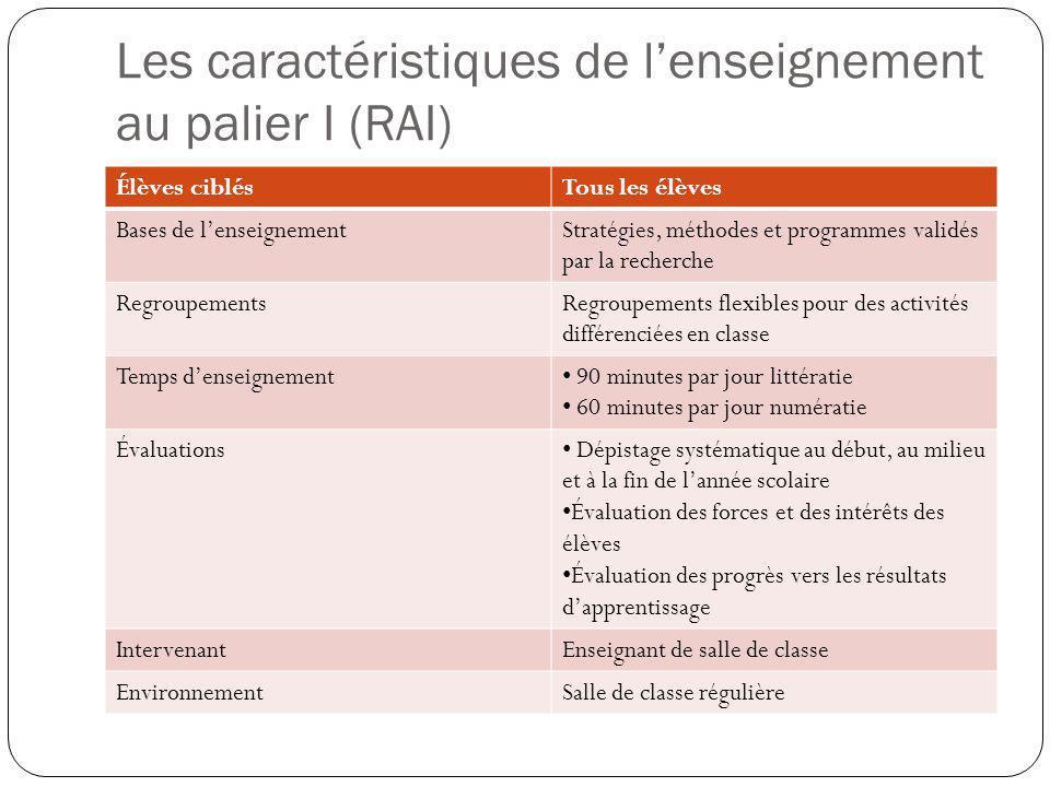 Les caractéristiques de l'enseignement au palier I (RAI)