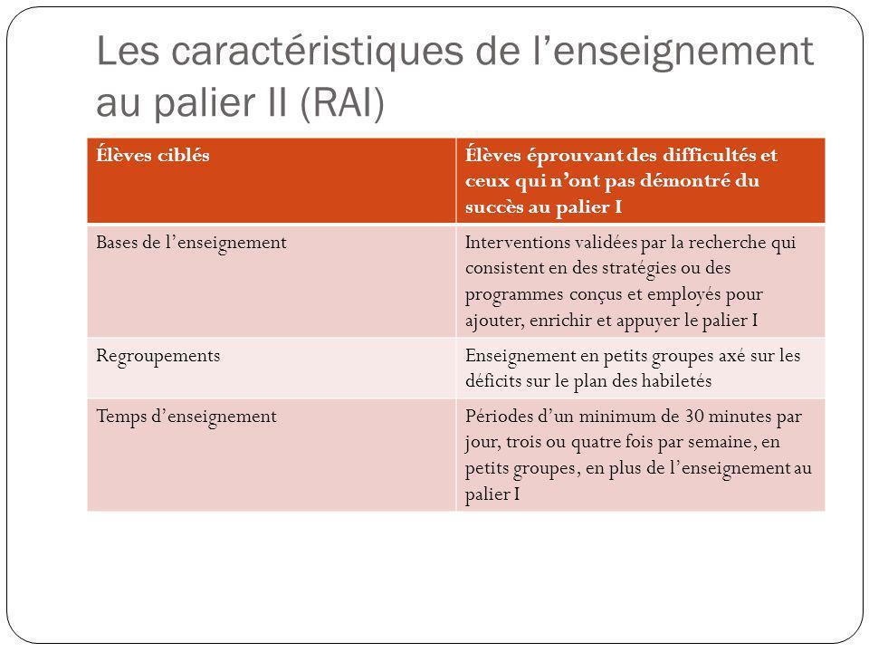 Les caractéristiques de l'enseignement au palier II (RAI)