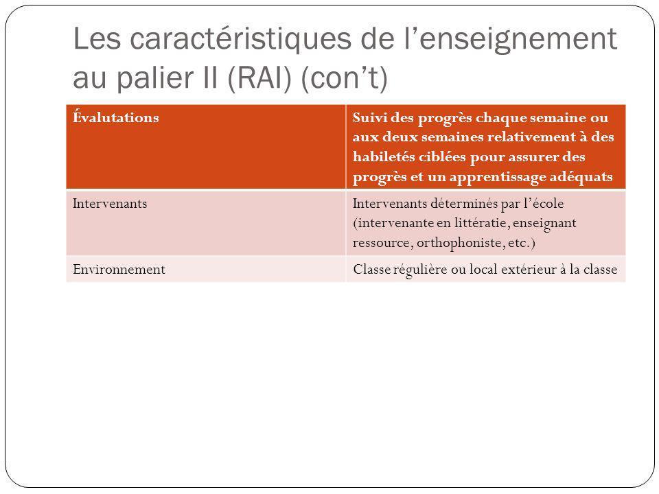Les caractéristiques de l'enseignement au palier II (RAI) (con't)