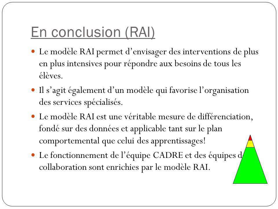 En conclusion (RAI) Le modèle RAI permet d'envisager des interventions de plus en plus intensives pour répondre aux besoins de tous les élèves.