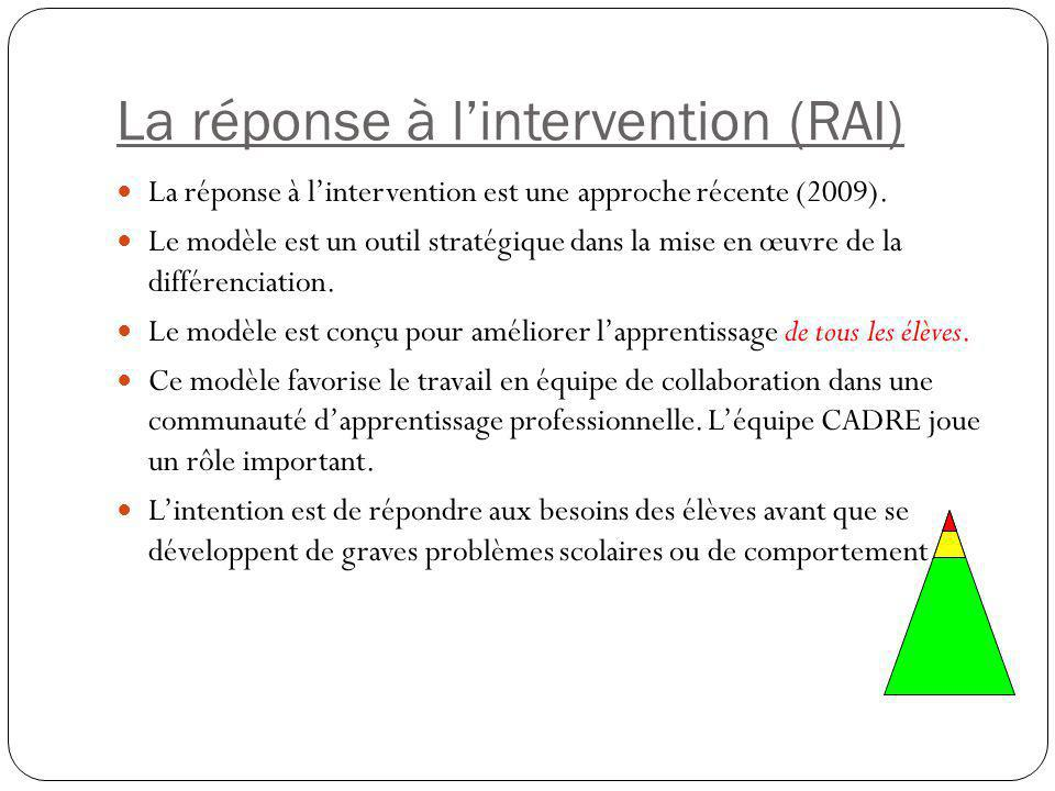 La réponse à l'intervention (RAI)