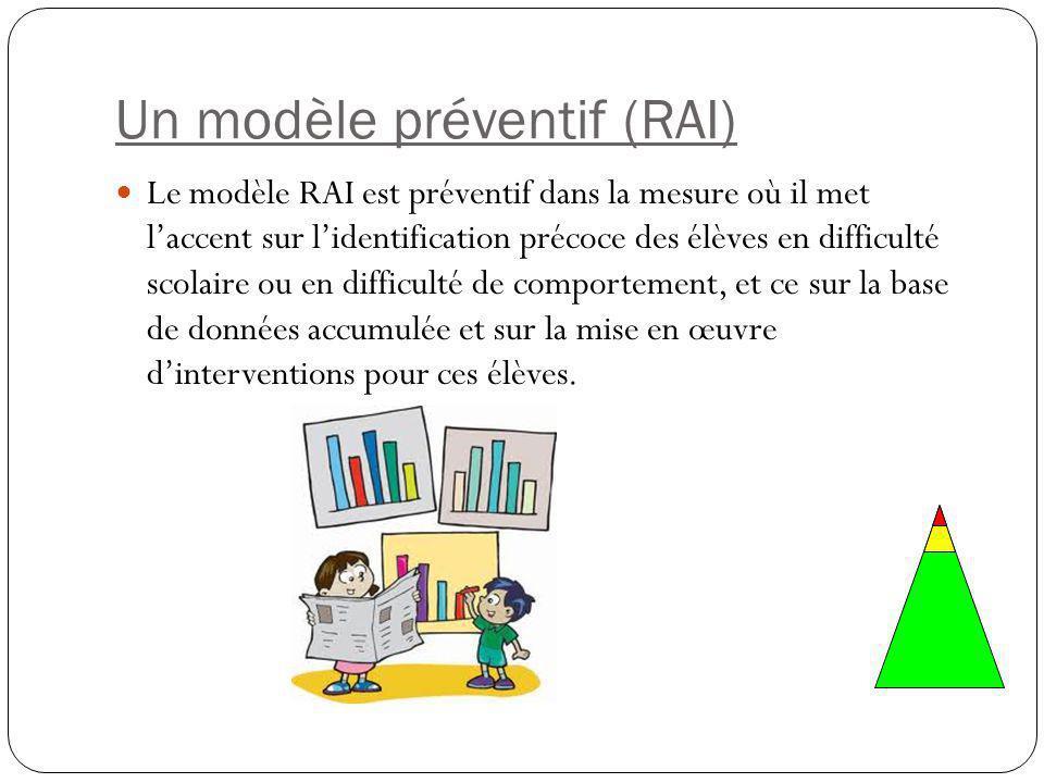 Un modèle préventif (RAI)